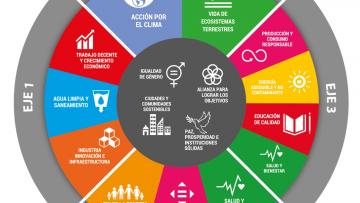 El ITU se suma a un nuevo desafío